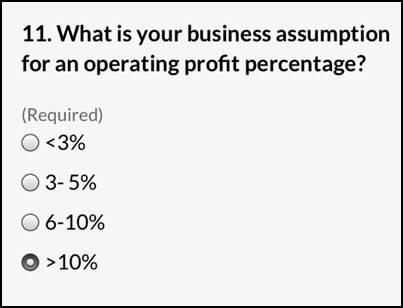 Operating Profit Percentage