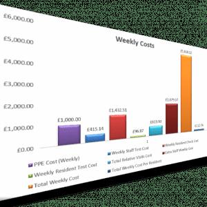 Coronavirus Cost Calculator